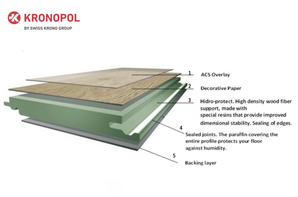 Cấu tạo sàn gỗ chịu nước KRONOPOL